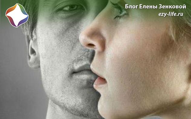 Идентификация в психологии