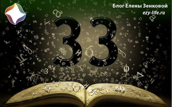 33 года возраст Христа что происходит