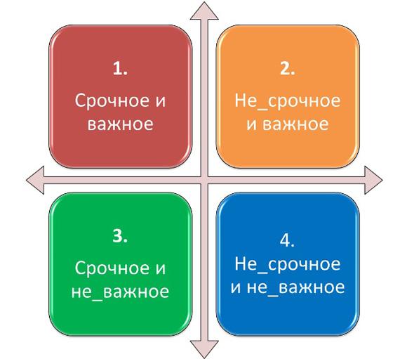 категории